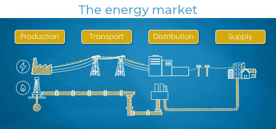 actors of the energy market in belgium