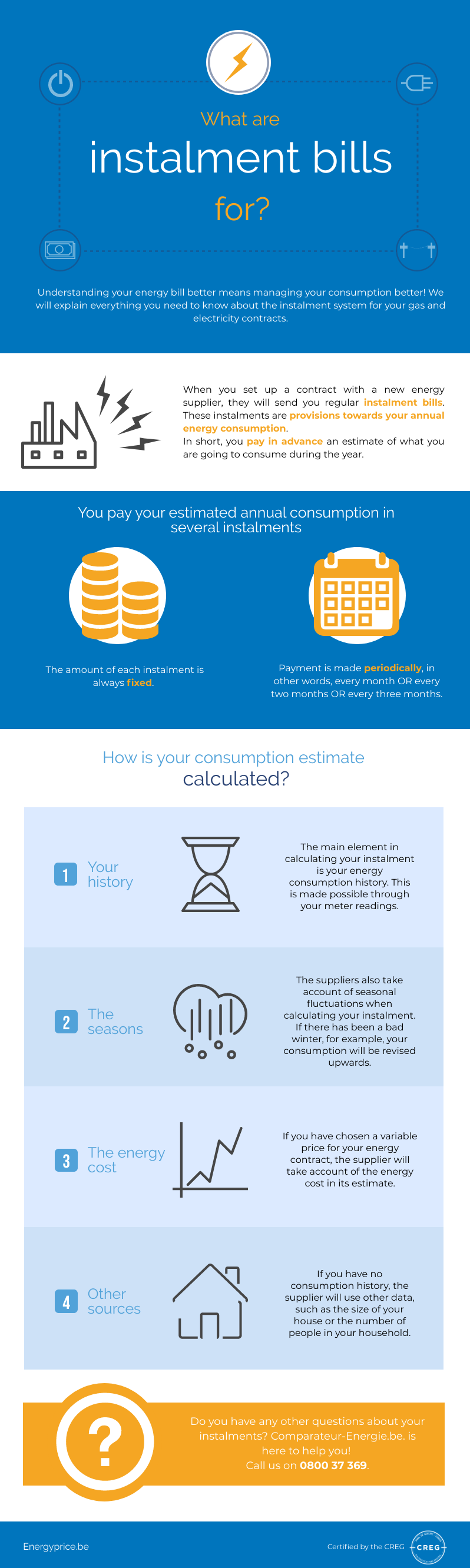 An infographic about instalments